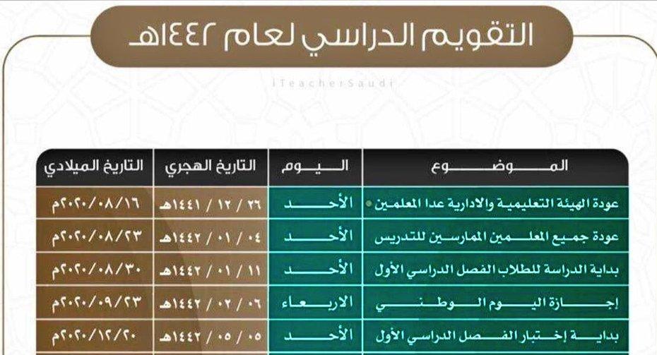جدول المدارس ١٤٤٢