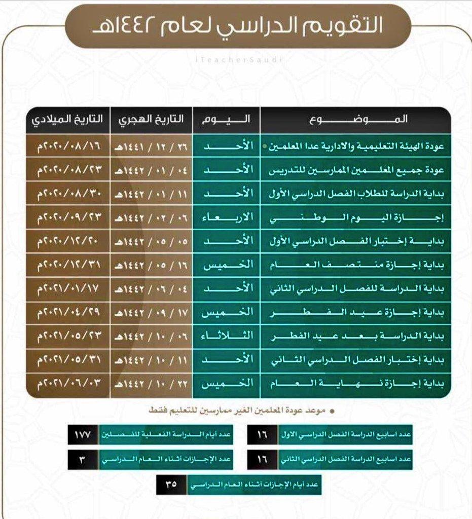 التقويم الدراسي 1442 في السعودية وتاريخ موعد بداية العام الدراسي الجديد 2021 الموقع المثالي