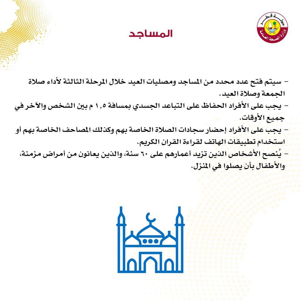 وقت صلاة عيد الاضحى المبارك في قطر الدوحه 2020 1441 الموقع المثالي