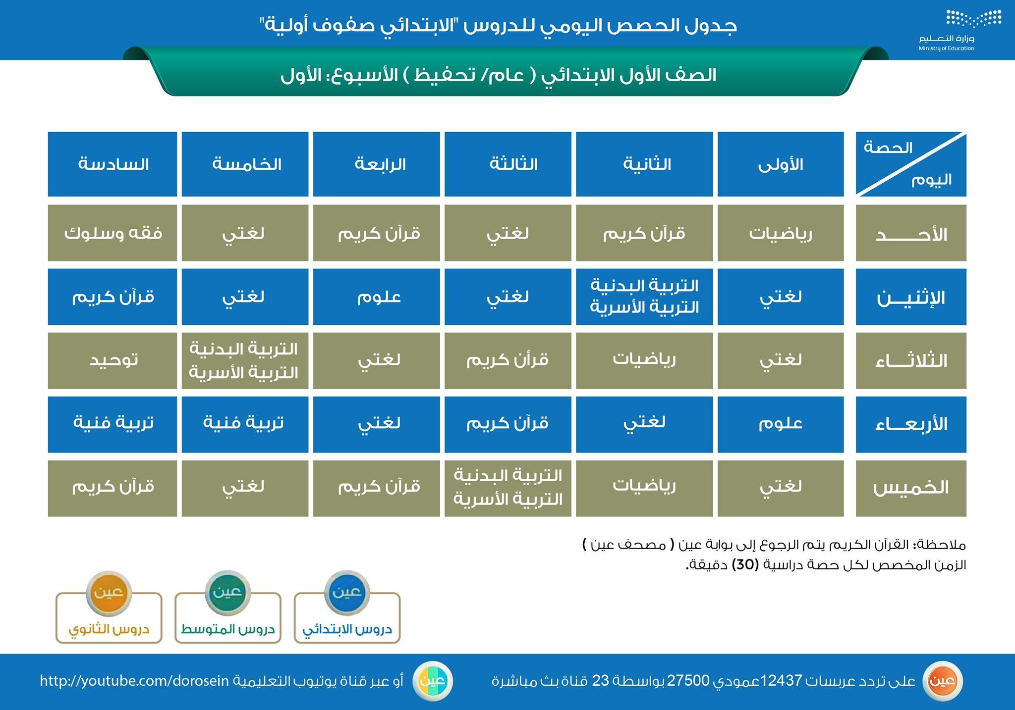 جدول دروس الحصص اليومية من الاسبوع الاول 1442 لجميع المراحل عبر قناة عين الموقع المثالي