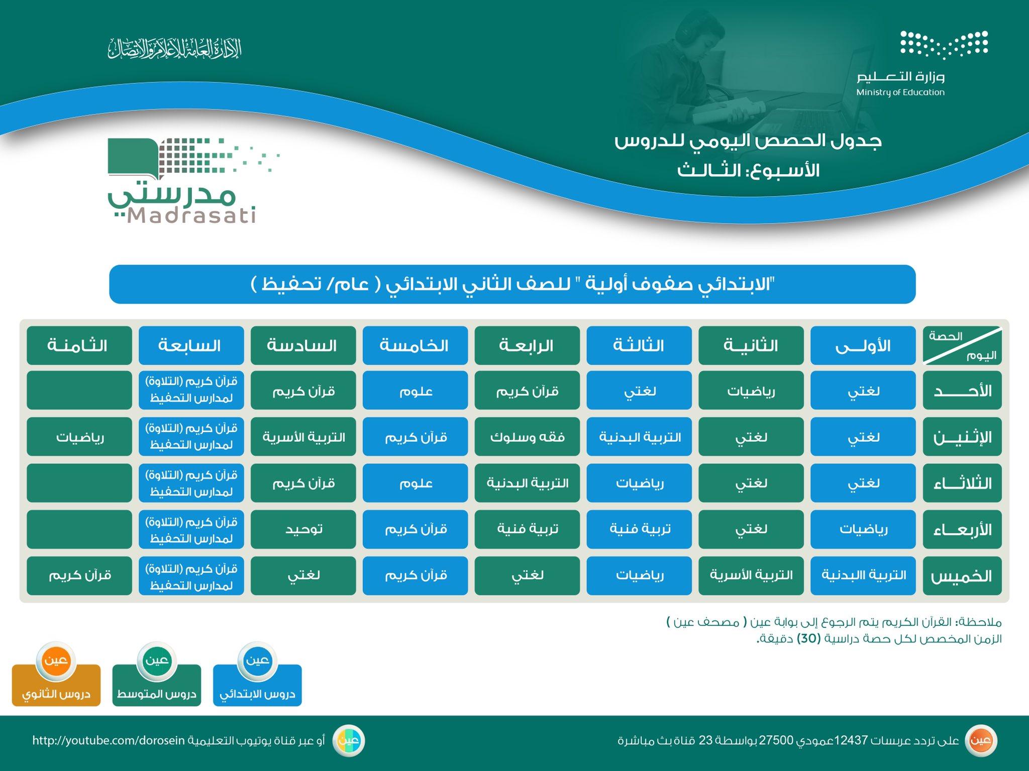 جدول دروس عين الاسبوع الثالث ١٤٤٢ الحصص اليومي لجميع الصفوف قناة مدرستي عن بعد 2020 الموقع المثالي