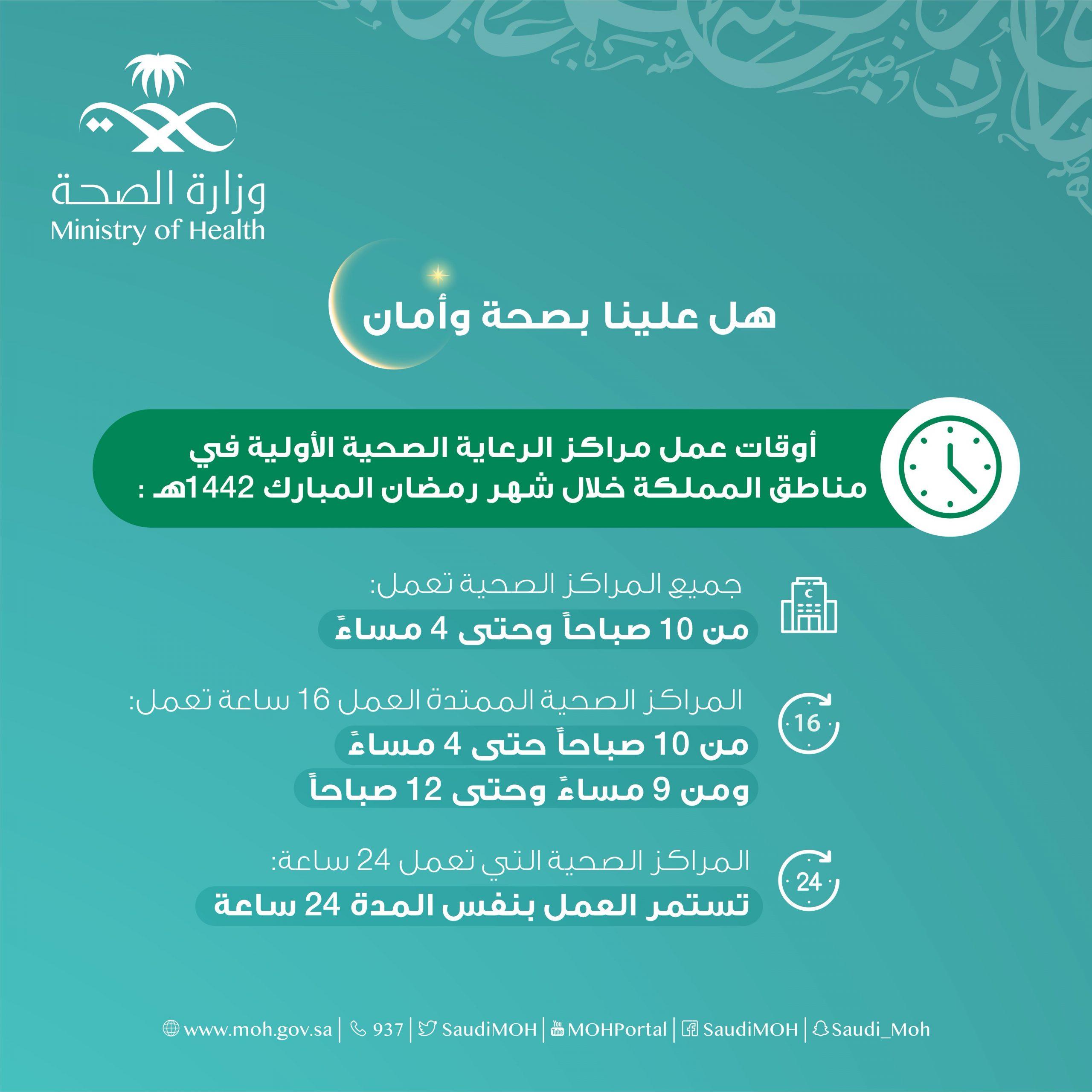 اوقات دوام المراكز الصحية في رمضان 1442 مواعيد عمل المركز الصحي برمضان 2021 الموقع المثالي